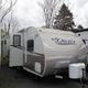 50 New Travel Trailers ready to Ship